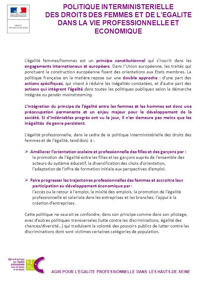POLITIQUE INTERMINISTERIELLE DES DROITS DES FEMMES ET DE LEGALITE DANS LA VIE PROFESSIONNELLE ET ECONOMIQUE AGIR POUR L'EGALITE PROFESSIONNELLE DANS L