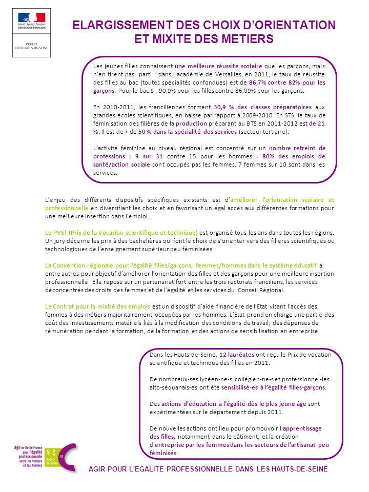 ELARGISSEMENT DES CHOIX DORIENTATION ET MIXITE DES METIERS AGIR POUR L'EGALITE PROFESSIONNELLE DANS LES HAUTS-DE-SEINE Lenjeu des différents dispositi
