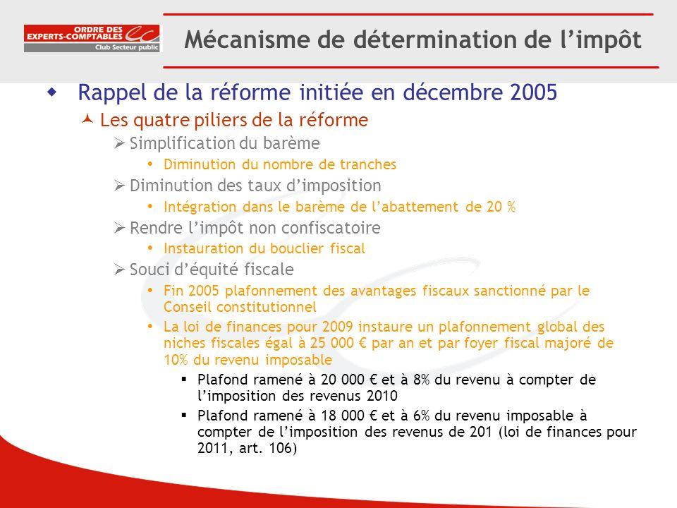 Rappel de la réforme initiée en décembre 2005 Les quatre piliers de la réforme Simplification du barème Diminution du nombre de tranches Diminution de