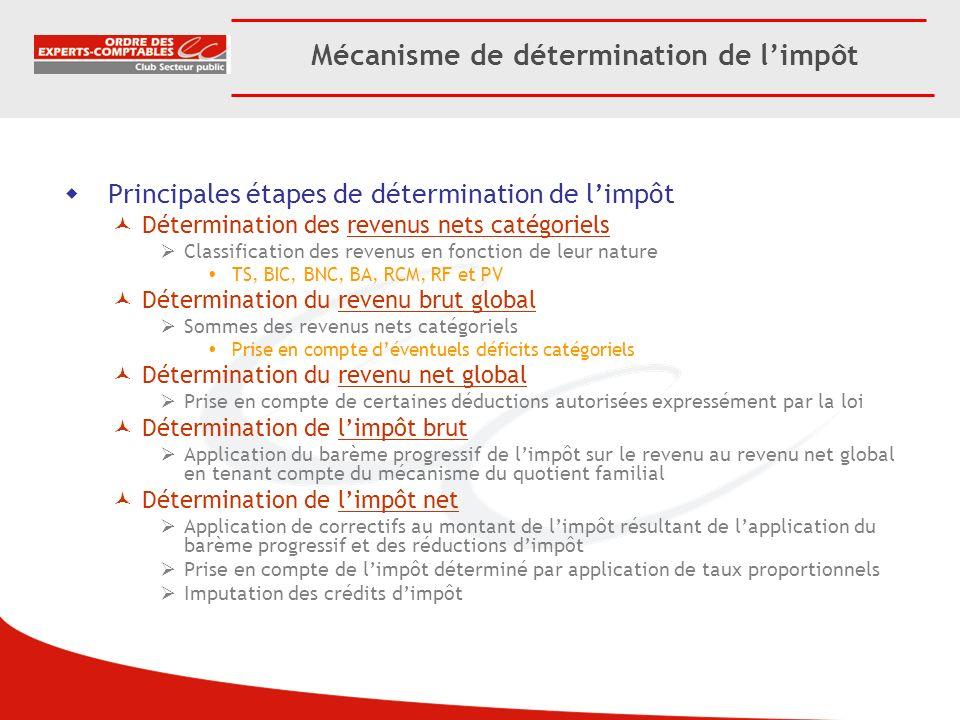 Mécanisme de détermination de limpôt Principales étapes de détermination de limpôt Détermination des revenus nets catégoriels Classification des reven