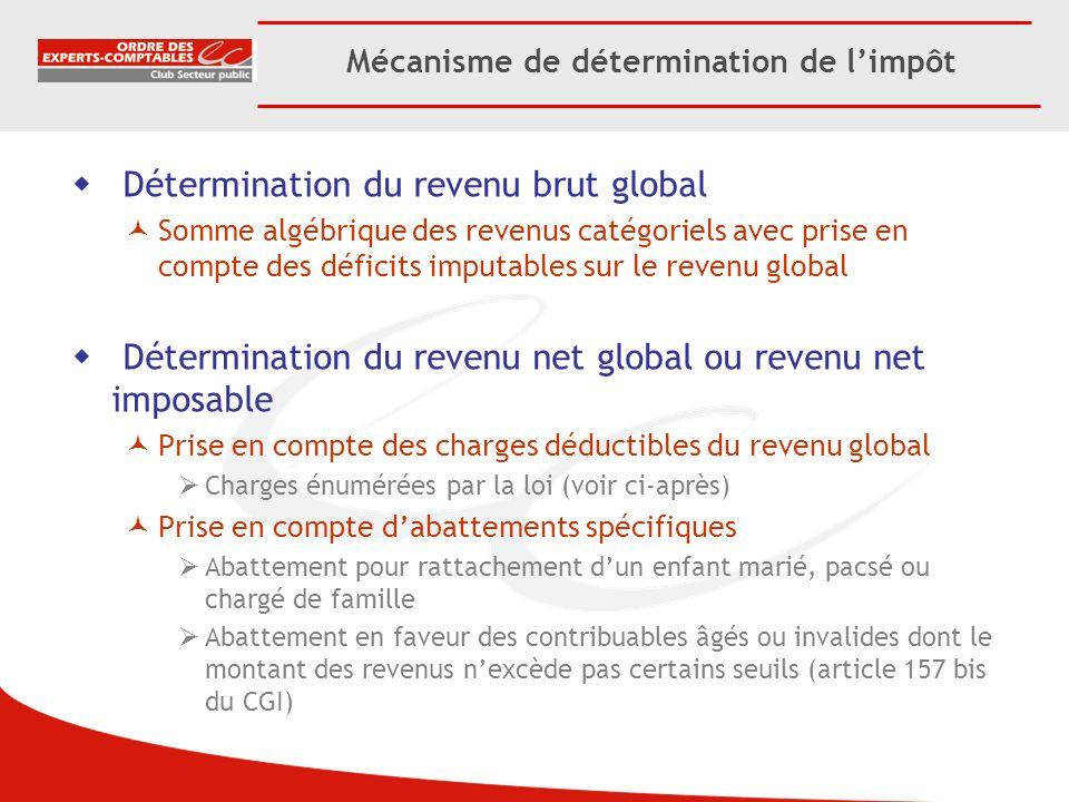 Mécanisme de détermination de limpôt Détermination du revenu brut global Somme algébrique des revenus catégoriels avec prise en compte des déficits im