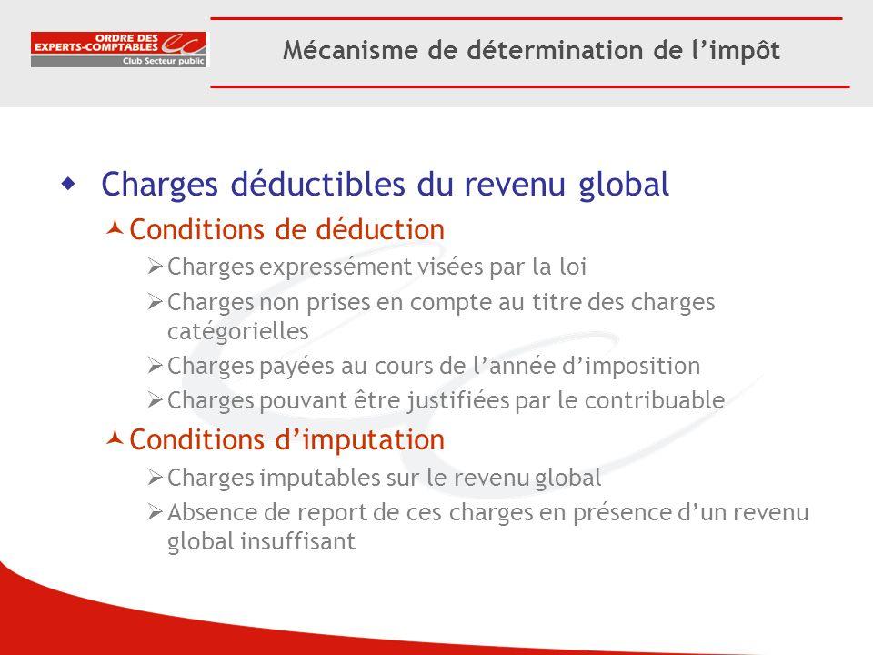 Mécanisme de détermination de limpôt Charges déductibles du revenu global Conditions de déduction Charges expressément visées par la loi Charges non p