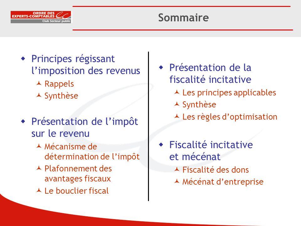 Sommaire Principes régissant limposition des revenus Rappels Synthèse Présentation de limpôt sur le revenu Mécanisme de détermination de limpôt Plafon