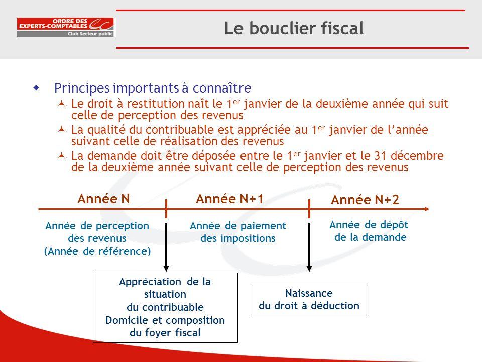 Le bouclier fiscal Principes importants à connaître Le droit à restitution naît le 1 er janvier de la deuxième année qui suit celle de perception des
