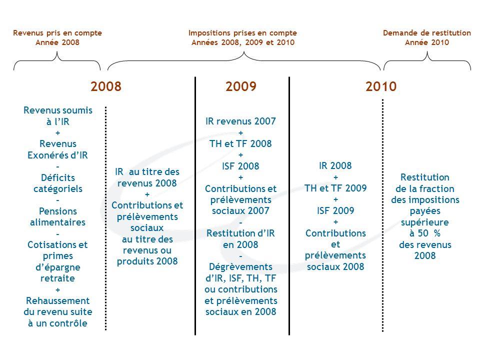 Revenus pris en compte Année 2008 Impositions prises en compte Années 2008, 2009 et 2010 Demande de restitution Année 2010 Revenus soumis à lIR + Reve