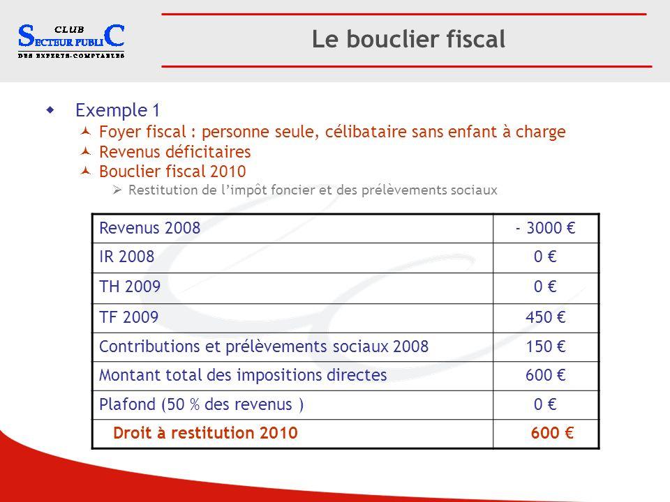 Le bouclier fiscal Exemple 1 Foyer fiscal : personne seule, célibataire sans enfant à charge Revenus déficitaires Bouclier fiscal 2010 Restitution de