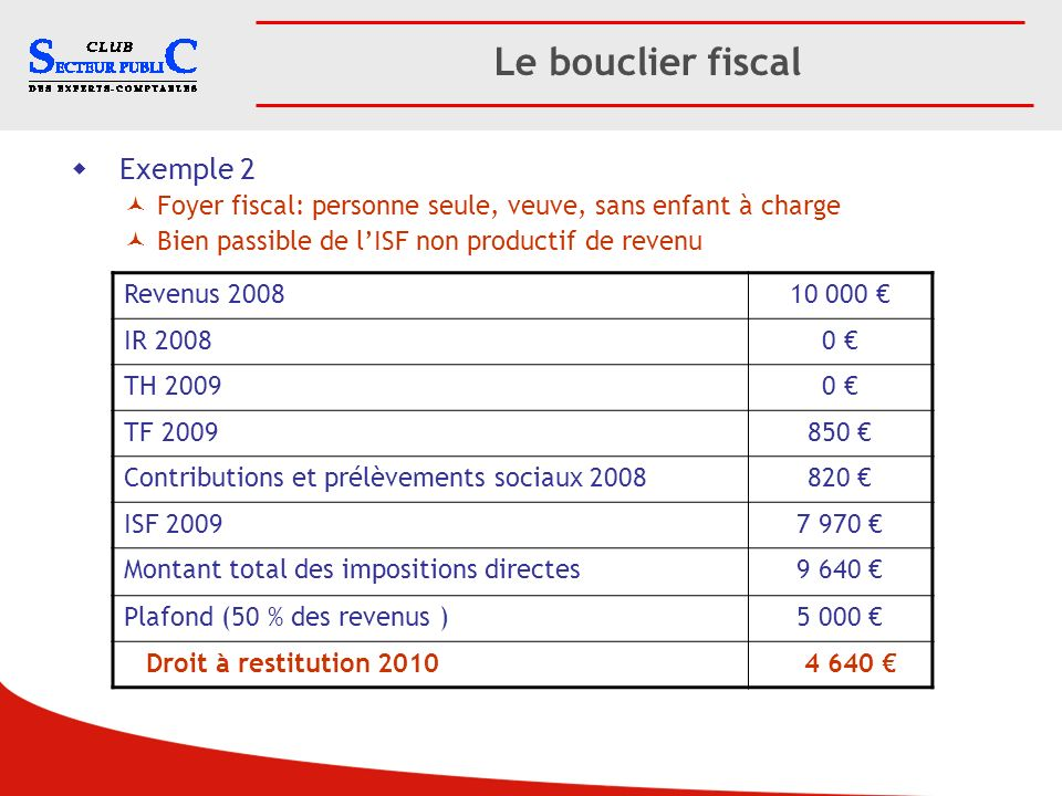 Le bouclier fiscal Exemple 2 Foyer fiscal: personne seule, veuve, sans enfant à charge Bien passible de lISF non productif de revenu Revenus 200810 00