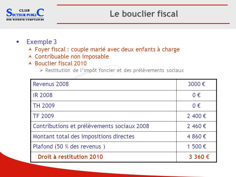 Le bouclier fiscal Exemple 3 Foyer fiscal : couple marié avec deux enfants à charge Contribuable non imposable Bouclier fiscal 2010 Restitution de lim