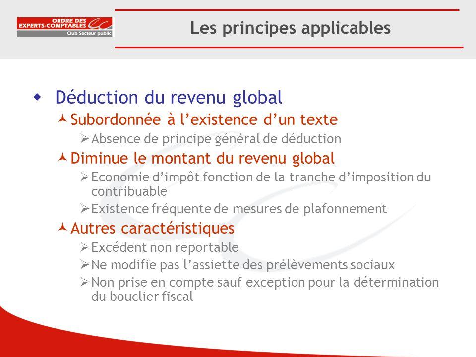 Les principes applicables Déduction du revenu global Subordonnée à lexistence dun texte Absence de principe général de déduction Diminue le montant du