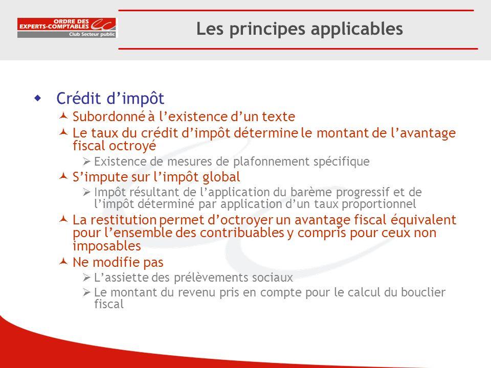 Les principes applicables Crédit dimpôt Subordonné à lexistence dun texte Le taux du crédit dimpôt détermine le montant de lavantage fiscal octroyé Ex
