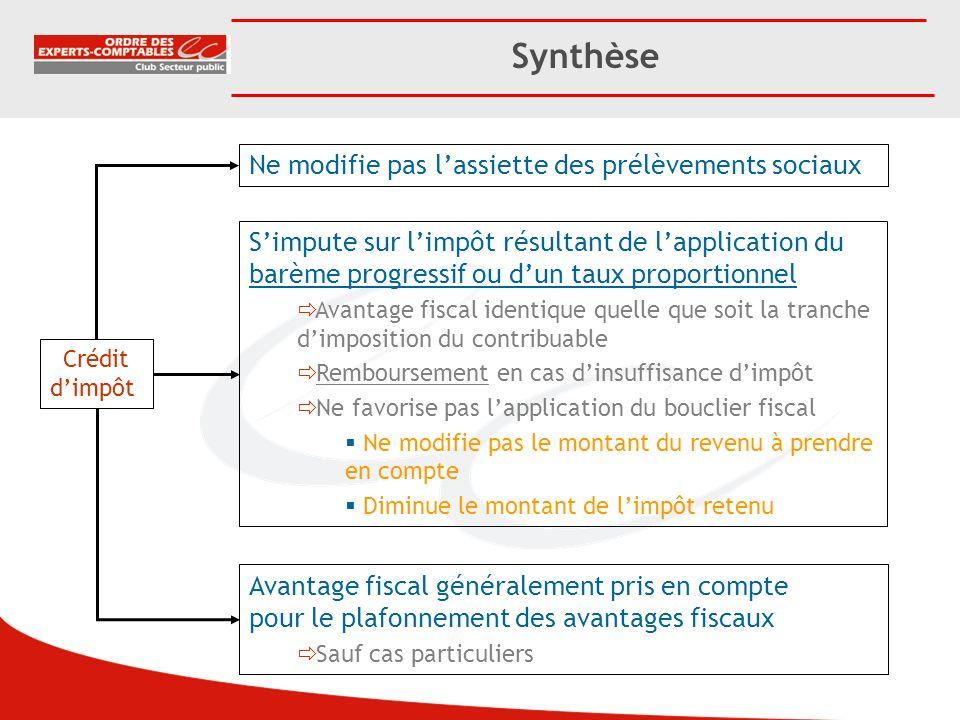 Synthèse Application Plafonnement spécifique Avantage Incidences Contrib.