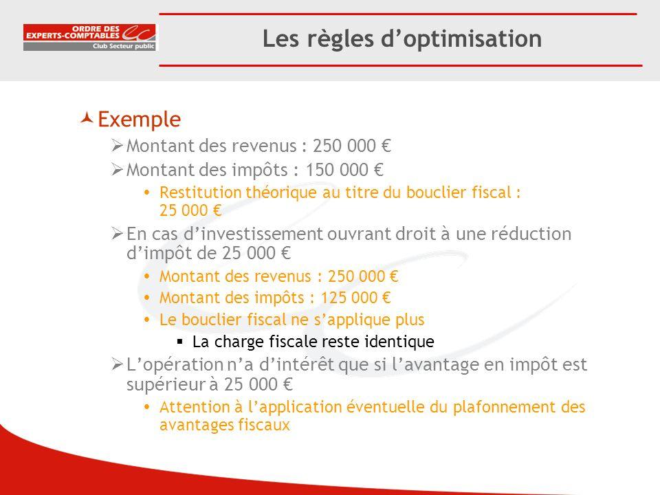 Les règles doptimisation Exemple Montant des revenus : 250 000 Montant des impôts : 150 000 Restitution théorique au titre du bouclier fiscal : 25 000