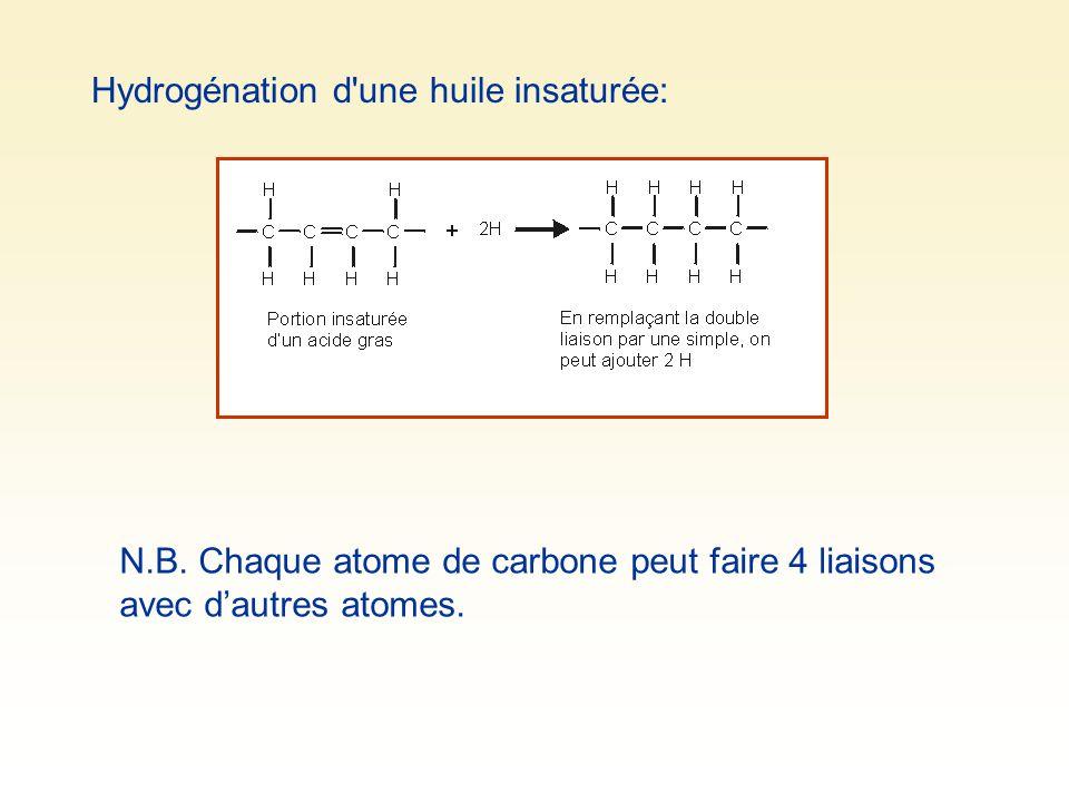 Hydrogénation d'une huile insaturée: N.B. Chaque atome de carbone peut faire 4 liaisons avec dautres atomes.