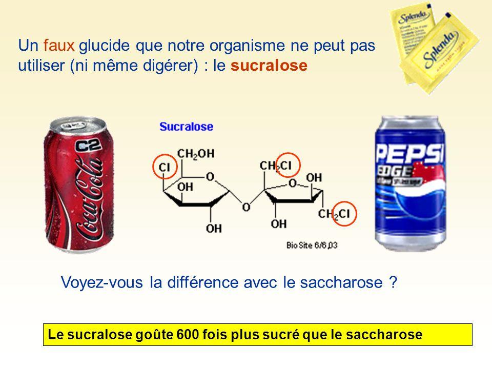 Un faux glucide que notre organisme ne peut pas utiliser (ni même digérer) : le sucralose Voyez-vous la différence avec le saccharose ? Le sucralose g