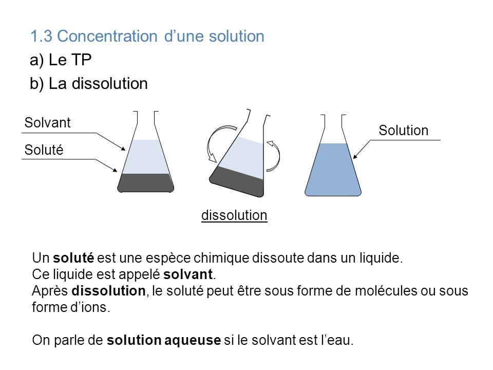 1.3 Concentration dune solution a) Le TP b) La dissolution Solvant Soluté Solution dissolution Un soluté est une espèce chimique dissoute dans un liqu