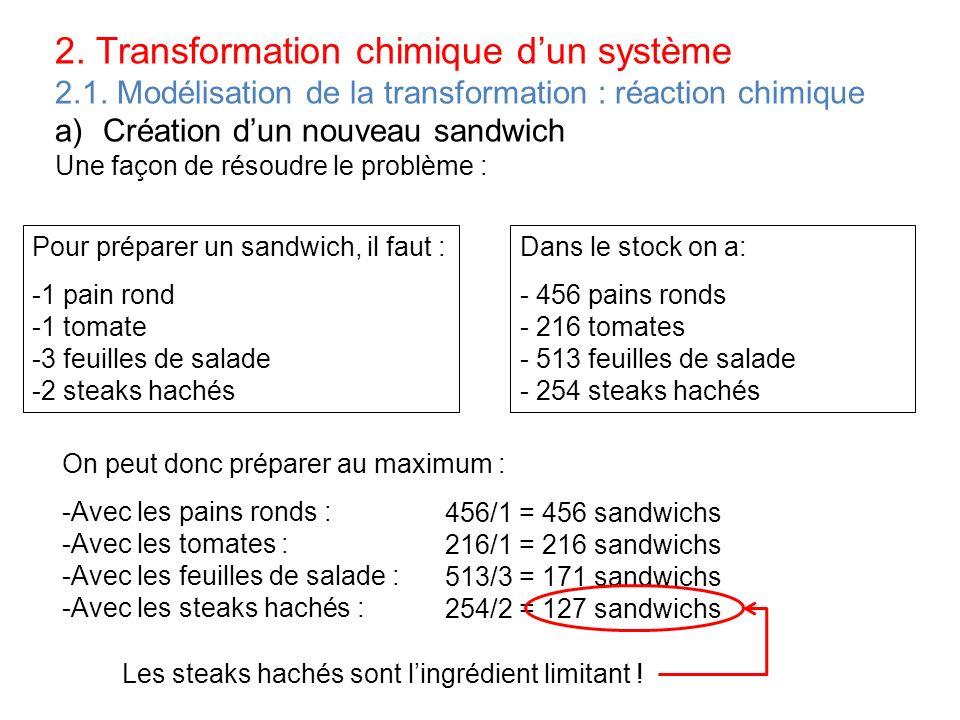 456/1 = 456 sandwichs 216/1 = 216 sandwichs 513/3 = 171 sandwichs 254/2 = 127 sandwichs 2. Transformation chimique dun système 2.1. Modélisation de la