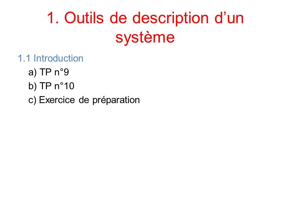 1. Outils de description dun système 1.1 Introduction a) TP n°9 b) TP n°10 c) Exercice de préparation