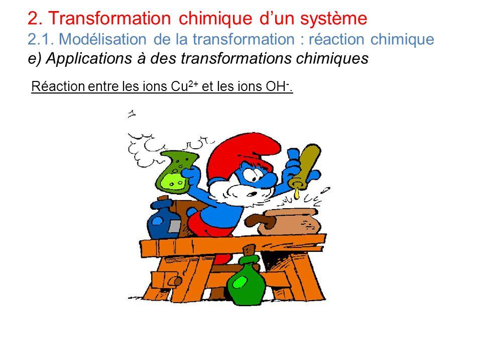 2. Transformation chimique dun système 2.1. Modélisation de la transformation : réaction chimique e) Applications à des transformations chimiques Réac