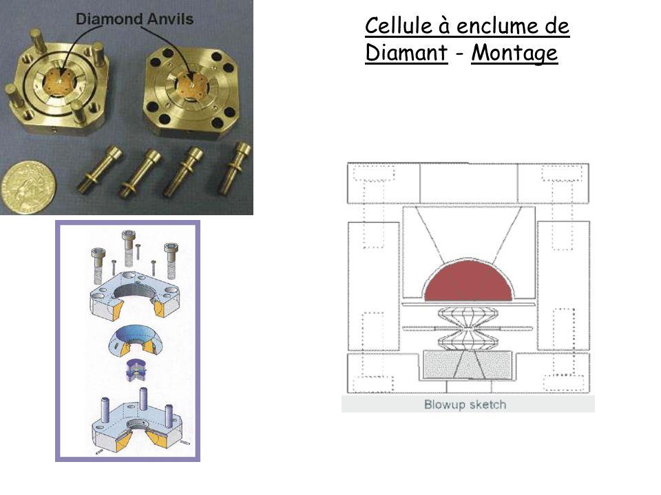 Cellule à enclume de Diamant - Montage