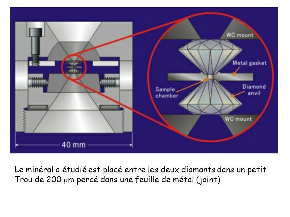 Le minéral a étudié est placé entre les deux diamants dans un petit Trou de 200 m percé dans une feuille de métal (joint)