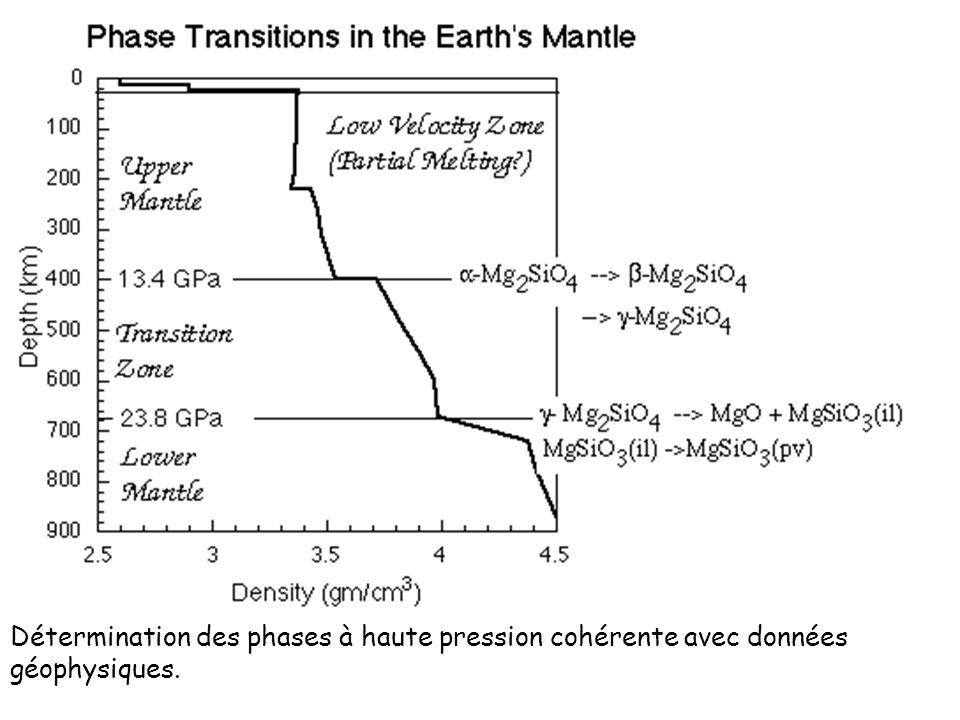 Détermination des phases à haute pression cohérente avec données géophysiques.