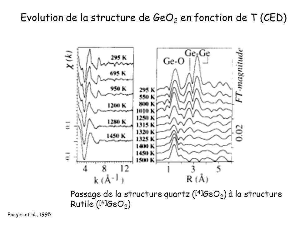 Evolution de la structure de GeO 2 en fonction de T (CED) Farges et al., 1995 Passage de la structure quartz ( [4] GeO 2 ) à la structure Rutile ( [6]