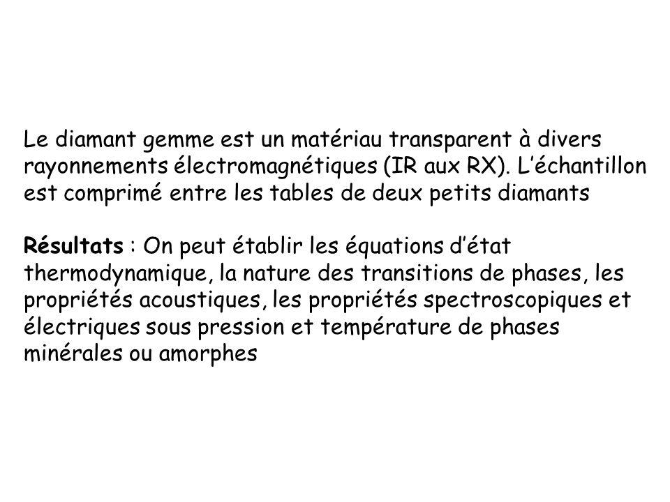 Le diamant gemme est un matériau transparent à divers rayonnements électromagnétiques (IR aux RX). Léchantillon est comprimé entre les tables de deux