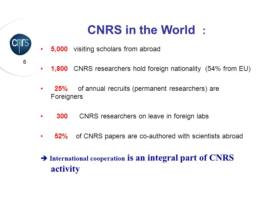 6 CNRS in the World : 5,000 visiting scholars from abroad 1,800 CNRS researchers hold foreign nationality (54% from EU) 25% of annual recruits (perman
