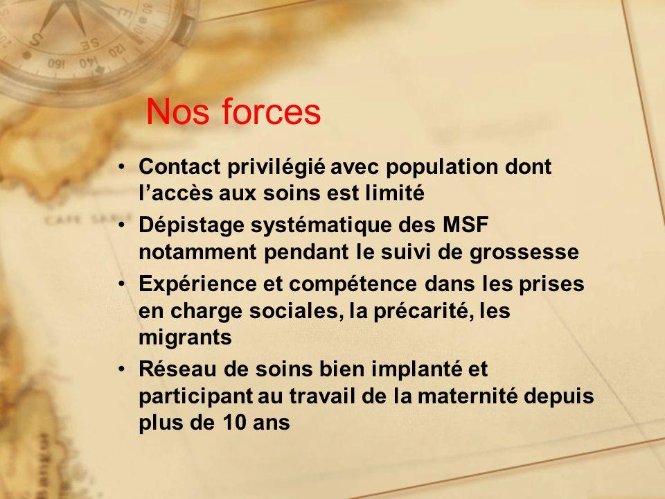 Nos forces Contact privilégié avec population dont laccès aux soins est limité Dépistage systématique des MSF notamment pendant le suivi de grossesse