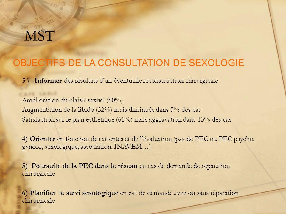 MST 3 ) Informer des résultats dun éventuelle reconstruction chirurgicale : Amélioration du plaisir sexuel (80%) Augmentation de la libido (32%) mais