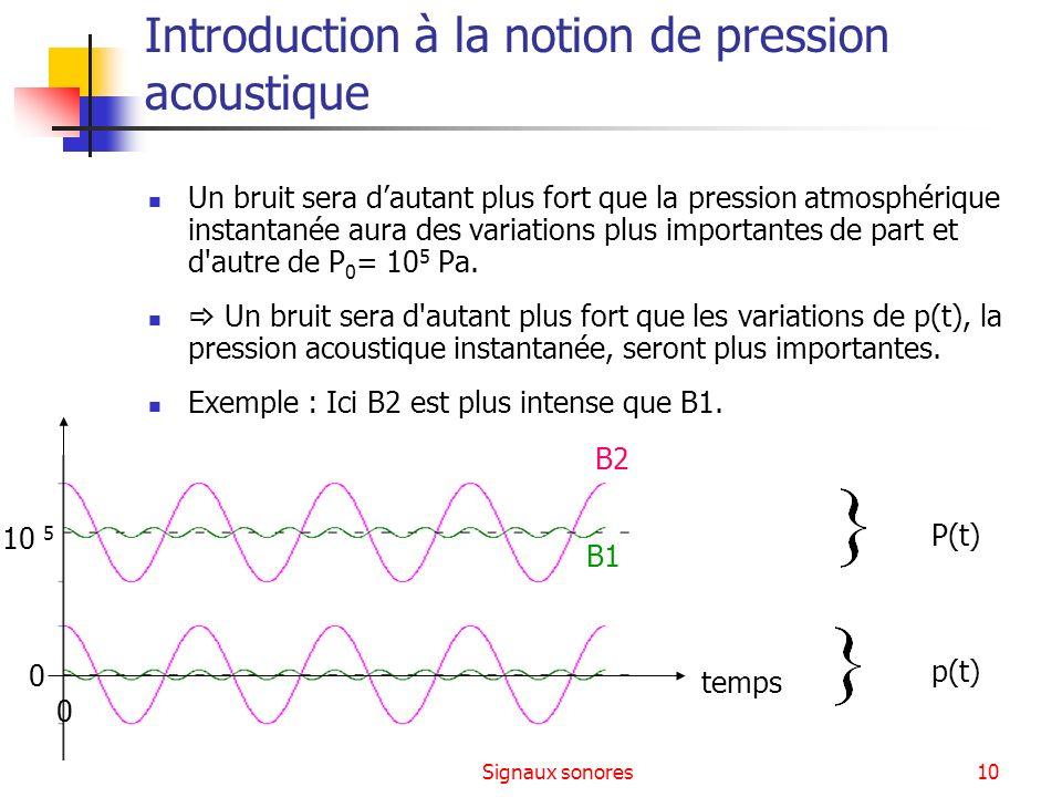 Signaux sonores10 Introduction à la notion de pression acoustique Un bruit sera dautant plus fort que la pression atmosphérique instantanée aura des v