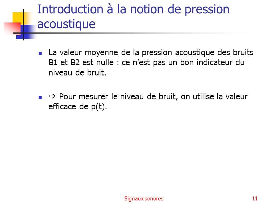 Signaux sonores11 Introduction à la notion de pression acoustique La valeur moyenne de la pression acoustique des bruits B1 et B2 est nulle : ce nest