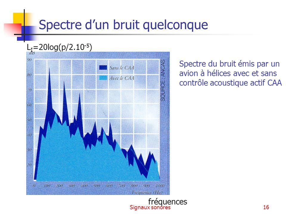 Signaux sonores16 Spectre dun bruit quelconque L I =20log(p/2.10 -5 ) fréquences Spectre du bruit émis par un avion à hélices avec et sans contrôle ac