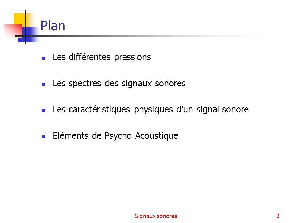 Signaux sonores3 Plan Les différentes pressions Les spectres des signaux sonores Les caractéristiques physiques dun signal sonore Eléments de Psycho A
