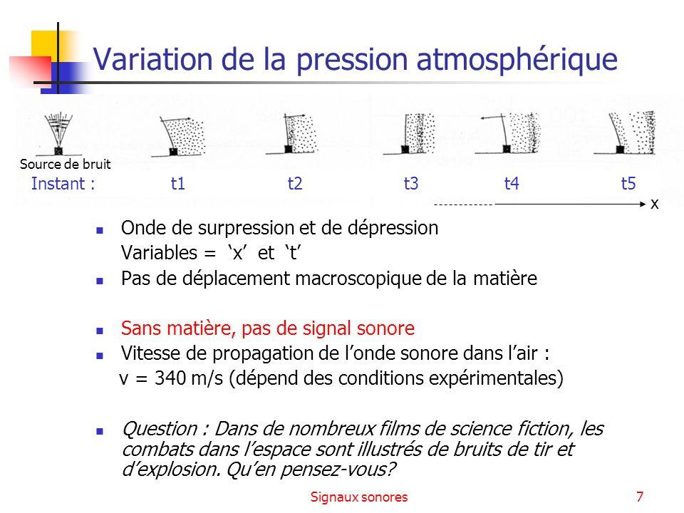 Signaux sonores8 Dépression : p(t)<0 Surpression : p(t)>0 Pression acoustique instantanée p(t) Cest la grandeur qui traduit la variation de la pression atmosphérique P(t), relativement à la Pression atmosphérique moyenne P 0 = 10 5 Pa, en fonction du temps.