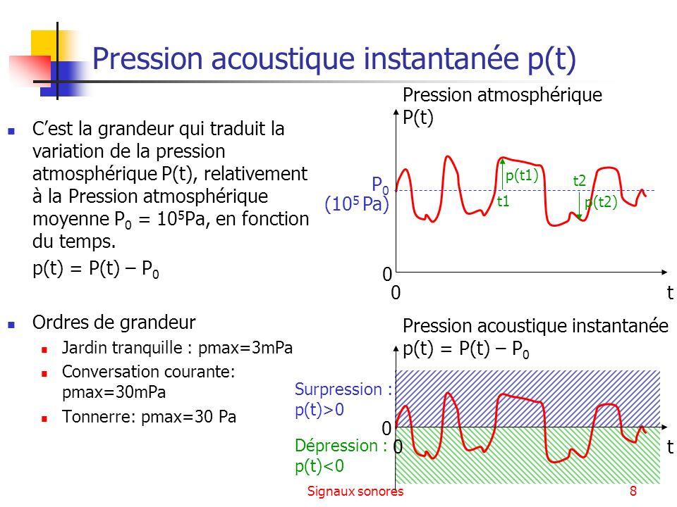 Signaux sonores8 Dépression : p(t)<0 Surpression : p(t)>0 Pression acoustique instantanée p(t) Cest la grandeur qui traduit la variation de la pressio