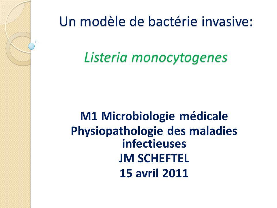Un modèle de bactérie invasive: Listeria monocytogenes M1 Microbiologie médicale Physiopathologie des maladies infectieuses JM SCHEFTEL 15 avril 2011