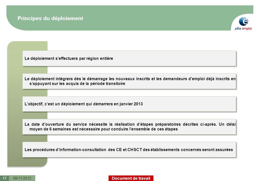 Document de travail Principes du déploiement 08/11/2012 Le déploiement seffectuera par région entière La date douverture du service nécessite la réali