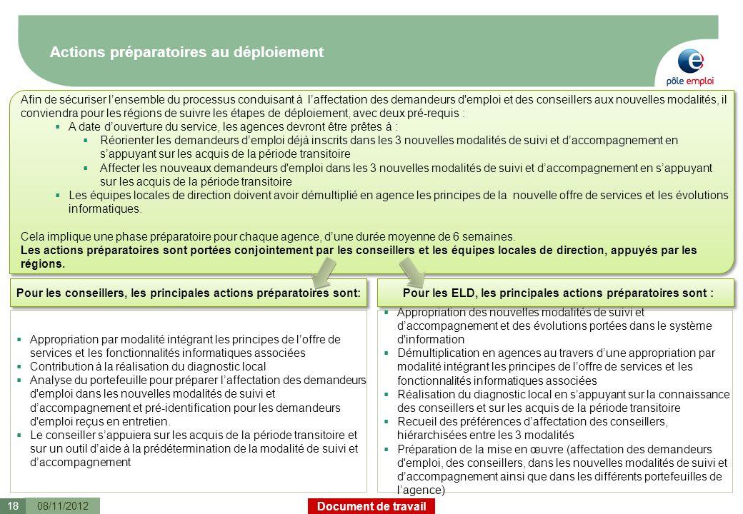 Document de travail Actions préparatoires au déploiement 08/11/2012 Appropriation des nouvelles modalités de suivi et daccompagnement et des évolution