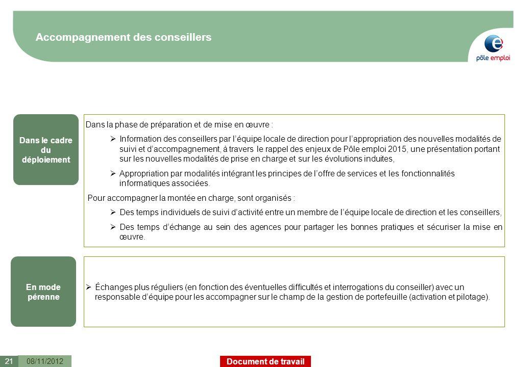 Document de travail Accompagnement des conseillers 08/11/2012 Dans le cadre du déploiement En mode pérenne Dans la phase de préparation et de mise en