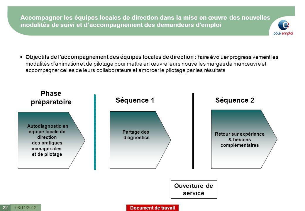 Document de travail Accompagner les équipes locales de direction dans la mise en œuvre des nouvelles modalités de suivi et daccompagnement des demande