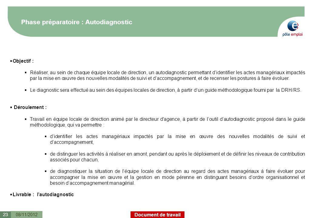 Document de travail Phase préparatoire : Autodiagnostic 08/11/201223 Objectif : Réaliser, au sein de chaque équipe locale de direction, un autodiagnos