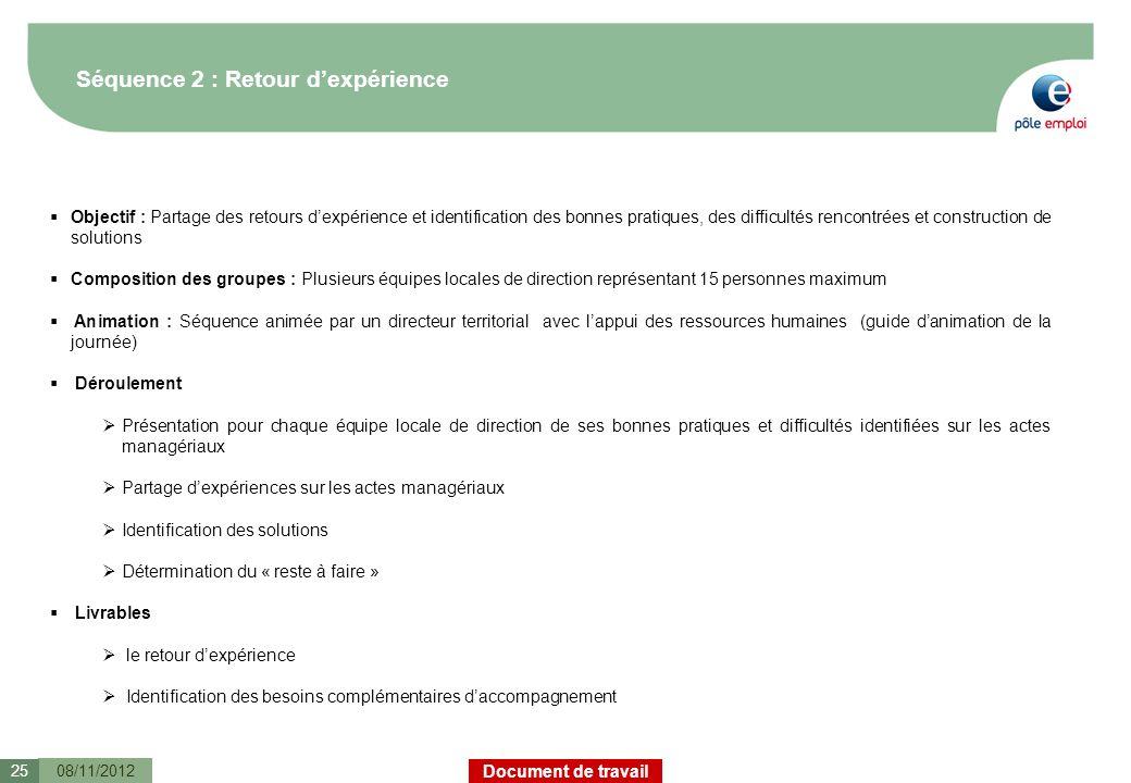 Document de travail Séquence 2 : Retour dexpérience 08/11/201225 Objectif : Partage des retours dexpérience et identification des bonnes pratiques, de