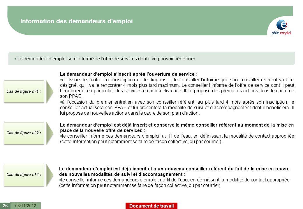 Document de travail Information des demandeurs d'emploi 08/11/2012 Le demandeur demploi sera informé de loffre de services dont il va pouvoir bénéfici