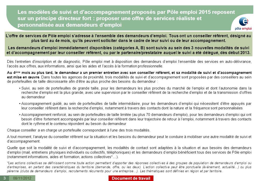 Document de travail Les modèles de suivi et daccompagnement proposés par Pôle emploi 2015 reposent sur un principe directeur fort : proposer une offre