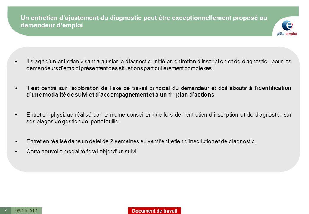 Document de travail Un entretien dajustement du diagnostic peut être exceptionnellement proposé au demandeur demploi 08/11/2012 Modalités de mise en œ