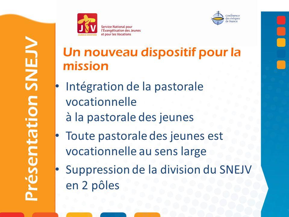 Un nouveau dispositif pour la mission Présentation SNEJV Intégration de la pastorale vocationnelle à la pastorale des jeunes Toute pastorale des jeunes est vocationnelle au sens large Suppression de la division du SNEJV en 2 pôles