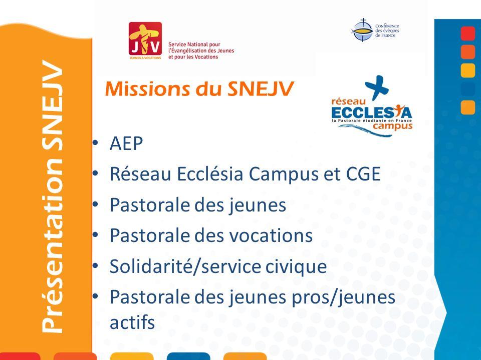 Missions du SNEJV Présentation SNEJV AEP Réseau Ecclésia Campus et CGE Pastorale des jeunes Pastorale des vocations Solidarité/service civique Pastorale des jeunes pros/jeunes actifs