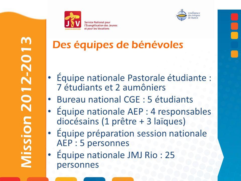 Des équipes de bénévoles Mission 2012-2013 Équipe nationale Pastorale étudiante : 7 étudiants et 2 aumôniers Bureau national CGE : 5 étudiants Équipe