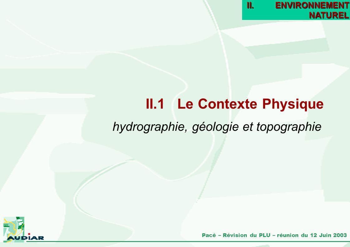 Pacé – Révision du PLU – réunion du 12 Juin 2003 II.1 Le Contexte Physique hydrographie, géologie et topographie II.ENVIRONNEMENT NATUREL